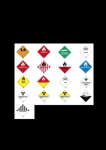 Dangerous Goods Placards